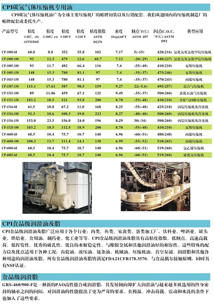 CP-1507-150碳氢气体压缩机油