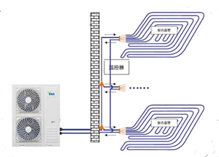 科菱贝尔压缩蒸汽热泵机组5P(毛细铜管末端)