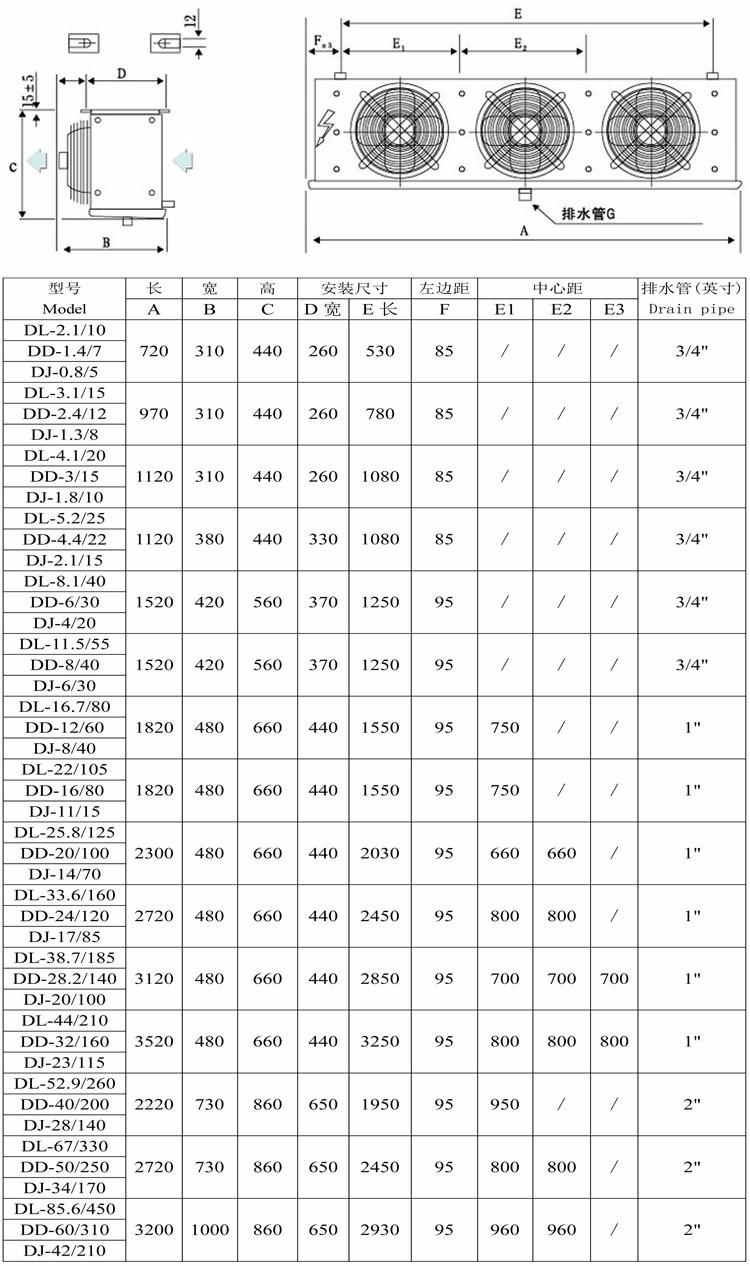 上海宝库D型冷风机DD250型号配25匹冷冻冷藏压缩机电化霜