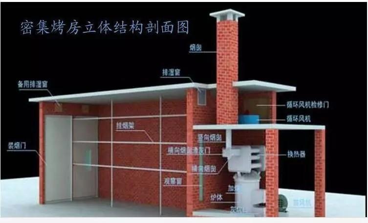 5米3层泡沫板烟草国家补贴活动板房