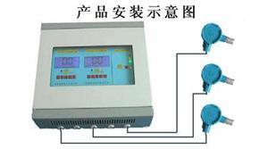 液氯泄漏检测仪