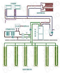 地源热泵设备安装