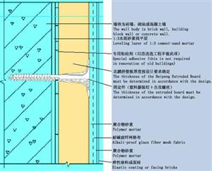 鼎吉挤塑板外墙保温系统与施工