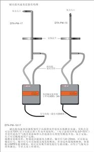 风压式风速传感器DTA-PM-10