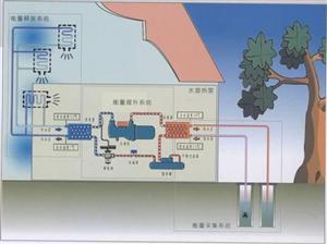 北京水地源热泵供暖