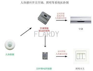 人体感应控制空调节电器
