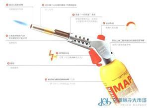 焊接组合工具套装、焊炬