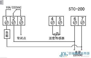 精创控制器,Elitech,STC-200