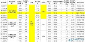 三洋涡旋式冷凝机组,F6.0ZG/W