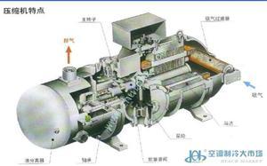 麦克维尔PFS-B系列螺杆机
