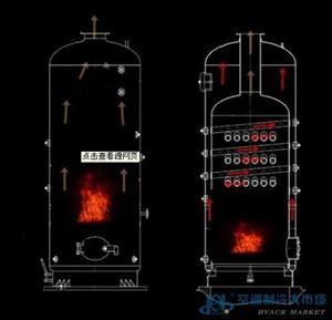 威海采暖鍋爐