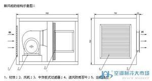 肇庆空气过滤箱、肇庆专用新风柜