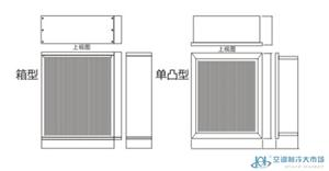 W/V型高效过滤器 组合式高效空气过滤器[中谦机械]