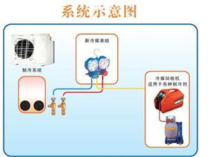 双缸收氟机 雪种回收机加注机 启山回收机QX-12A
