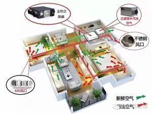 重庆安装网吧新风排风通风系统