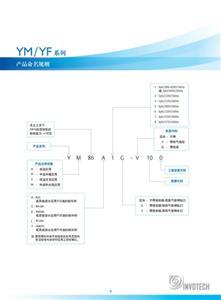 Invotech 英华特冷冻涡旋制冷压缩机YM102A1G-100