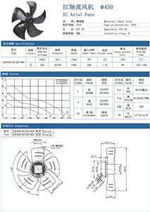 高效机房地板通风 A3P450-EC102风机