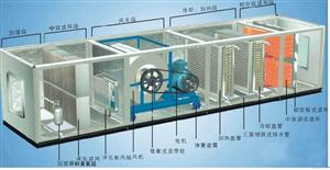 恒温恒湿空调;实验室空调;精密空调