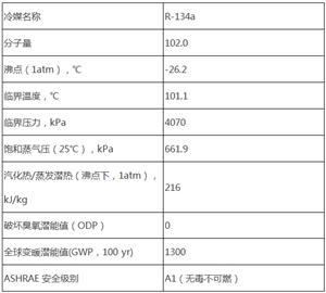 华安R410制冷剂