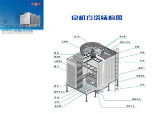 良机冷却塔方型横流冷却塔
