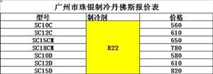 丹佛斯SC12D压缩机  R22制冷剂