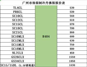 丹佛斯SC15CL压缩机  R404制冷剂