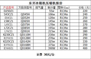 东贝S43CZ1压缩机  R134a制冷剂
