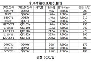 东贝S65CY1压缩机  R600a制冷剂
