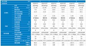 科特5P冷凝一体制冷机组冷库设备(ZB38KQ R22)