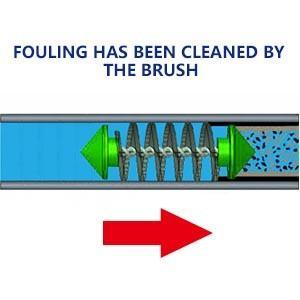 中央空调冷凝器管束除垢EQOBRUSH自动刷洗装置
