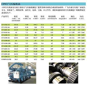 (R-717)  丙烯的冷冻机专用全合成PAO冷冻压缩机油