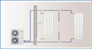 无水暖气片热泵机组(市场价)