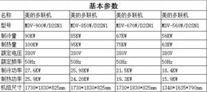 长沙远卓二手美的X系列多联机MDV