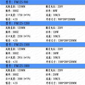 厂家批发普通型风幕机商用静音1.8米1.2米1.5米0.9米风帘机风幕门口特价