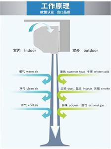 风幕机电热暖风远红外电热幕大功率空气幕热风幕静音帘机挡冷风商用
