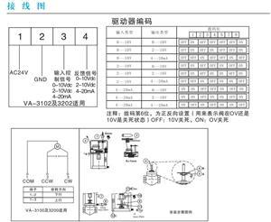 VA-3000系列驱动器