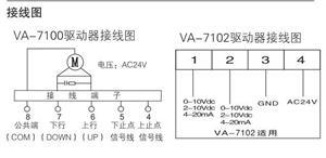 VA-7000系列驱动器